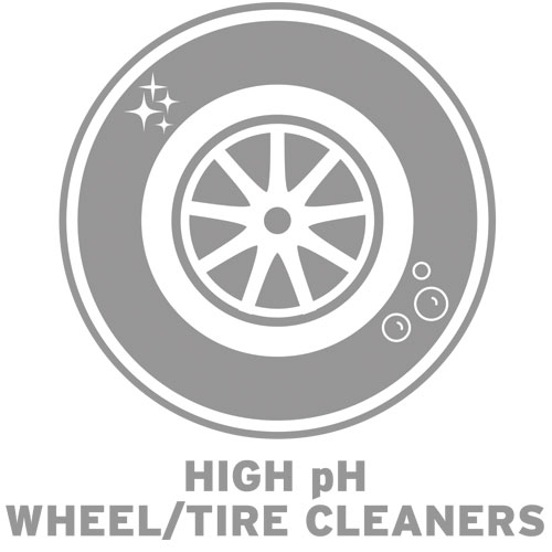 High Ph Wheel/Tire Cleaners