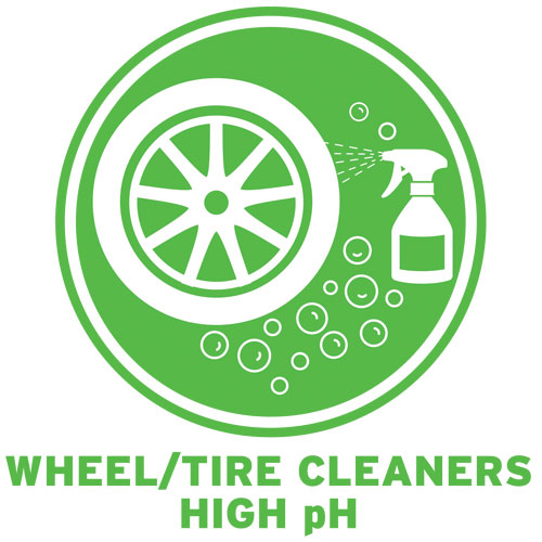 Wheel/Tire Cleaners - High pH
