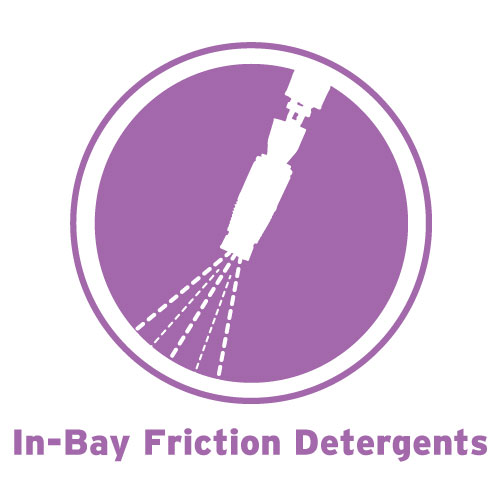 In-Bay Friction Detergents